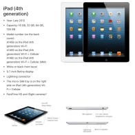 Apple iPad 4 - 16GB - 4G - Black - (Retina Display) - A Grade